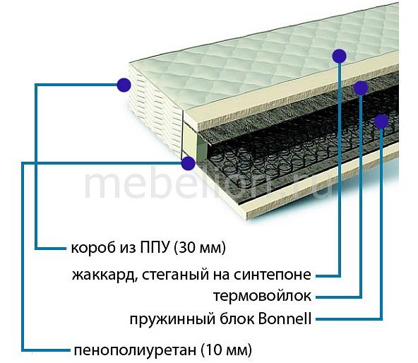 Матрас двуспальный Орма 6-рол 6128-64 2000x1600 mebelion.ru 5202.000
