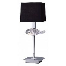 Настольная лампа Mantra 0789 Akira