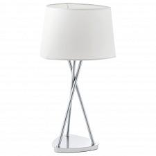 Настольная лампа декоративная Belora 92893