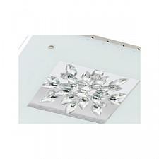 Накладной светильник Eglo 93574 Benalua