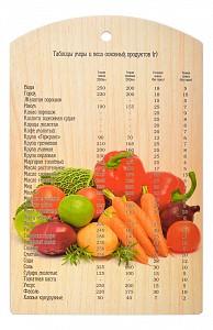 Доска разделочная (29x18.5x7 см) Урожай 17039