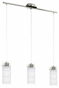 Светодиодный светильник Olvero Eglo (Австрия)