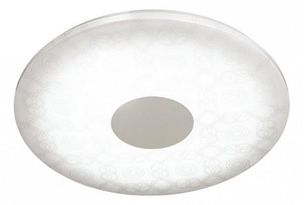 Накладной светильник Lesora 2030/B