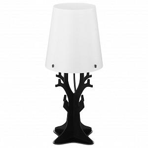 Настольный светильник Huntsham EG_49365