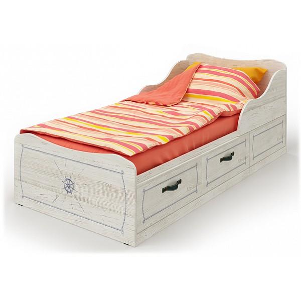 Кровать Регата