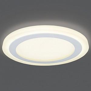 Накладной светильник Backlight BL118