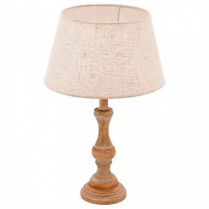 Настольная лампа декоративная Lapley 43245