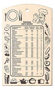 Доска разделочная (30x18.5x8 см) Таблица мер и весов 17036