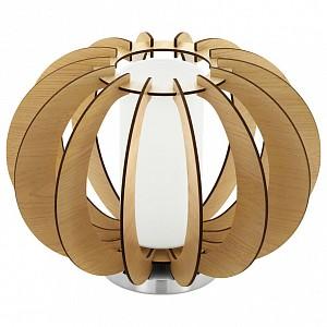 Настольная лампа декоративная Stellato 1 95603