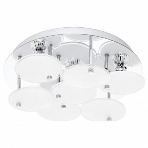 Накладной светильник Juranda 95518