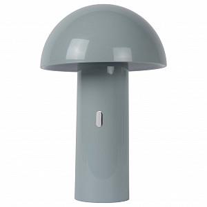 Детская лампа Fungo LCD_15599_06_36