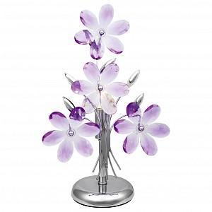 Настольная лампа Purple Globo (Австрия)